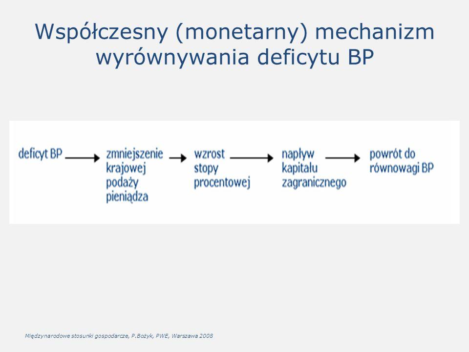 Współczesny (monetarny) mechanizm wyrównywania deficytu BP Międzynarodowe stosunki gospodarcze, P.Bożyk, PWE, Warszawa 2008
