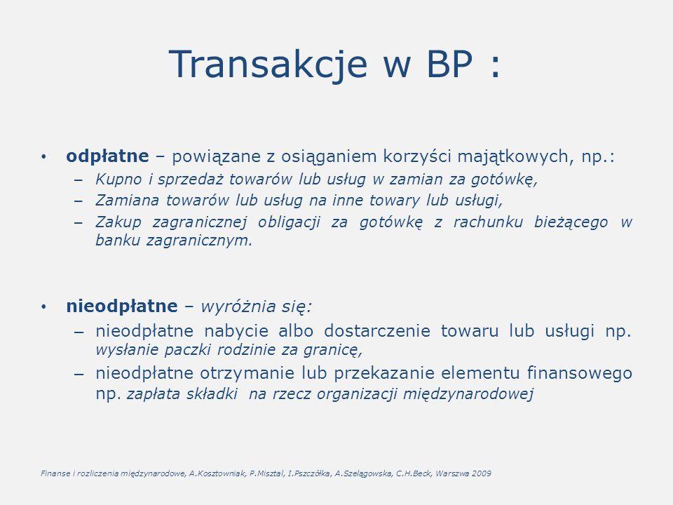 Transakcje w BP : odpłatne – powiązane z osiąganiem korzyści majątkowych, np.: – Kupno i sprzedaż towarów lub usług w zamian za gotówkę, – Zamiana towarów lub usług na inne towary lub usługi, – Zakup zagranicznej obligacji za gotówkę z rachunku bieżącego w banku zagranicznym.