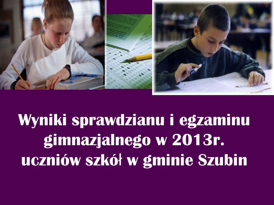 Wyniki sprawdzianu i egzaminu gimnazjalnego w 2013r. uczniów szkó ł w gminie Szubin