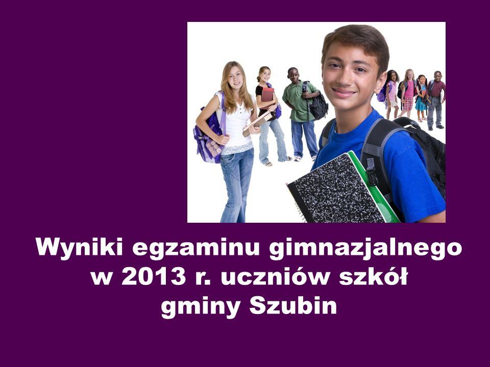 Wyniki egzaminu gimnazjalnego w 2013 r. uczniów szkół gminy Szubin