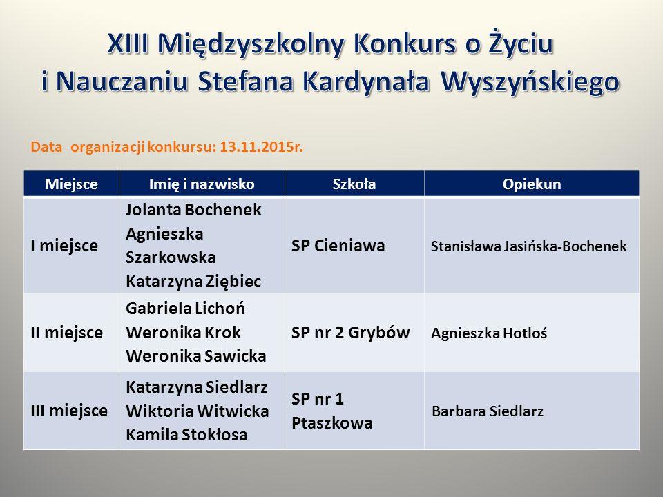 MiejsceImię i nazwiskoSzkołaOpiekun I miejsce Jolanta Bochenek Agnieszka Szarkowska Katarzyna Ziębiec SP Cieniawa Stanisława Jasińska-Bochenek II miej