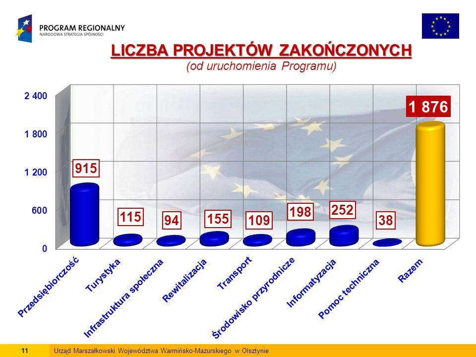 11Urząd Marszałkowski Województwa Warmińsko-Mazurskiego w Olsztynie