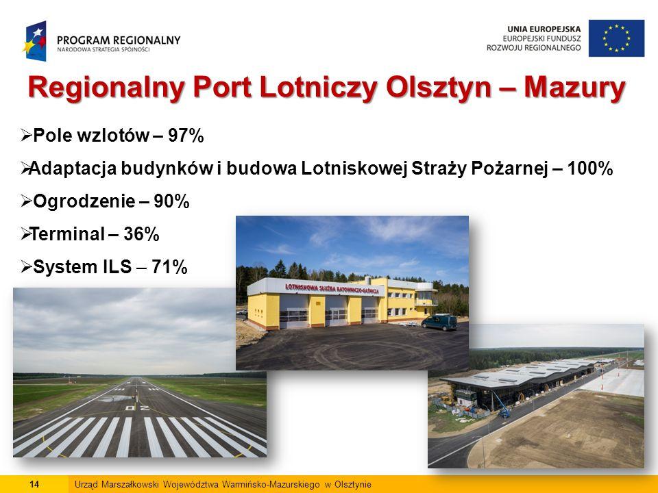 14Urząd Marszałkowski Województwa Warmińsko-Mazurskiego w Olsztynie Regionalny Port Lotniczy Olsztyn – Mazury  Pole wzlotów – 97%  Adaptacja budynków i budowa Lotniskowej Straży Pożarnej – 100%  Ogrodzenie – 90%  Terminal – 36%  System ILS – 71%