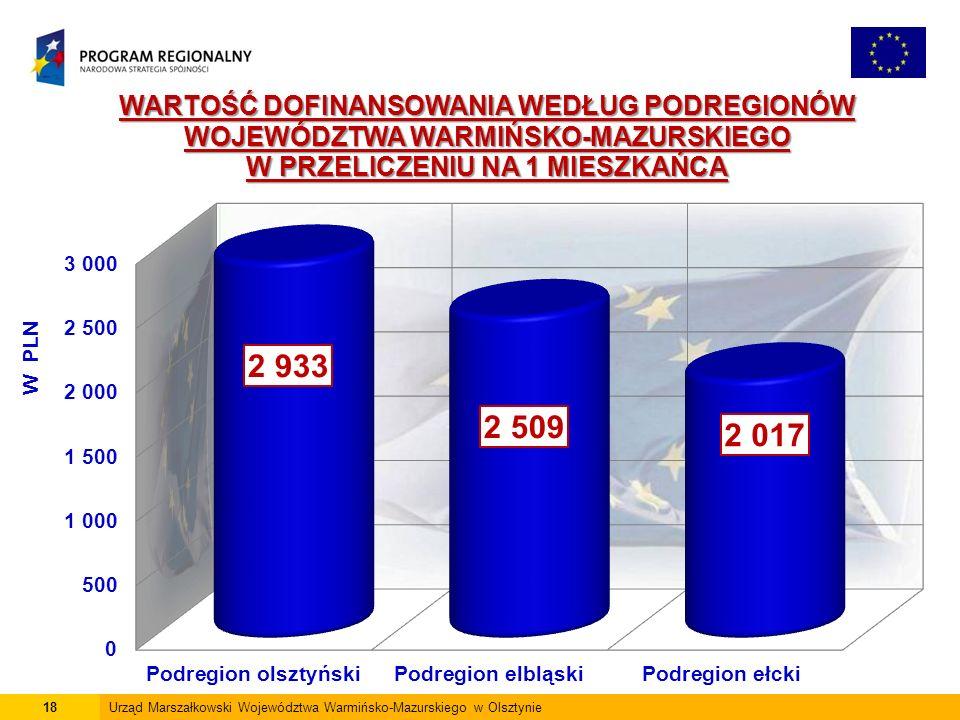 18Urząd Marszałkowski Województwa Warmińsko-Mazurskiego w Olsztynie
