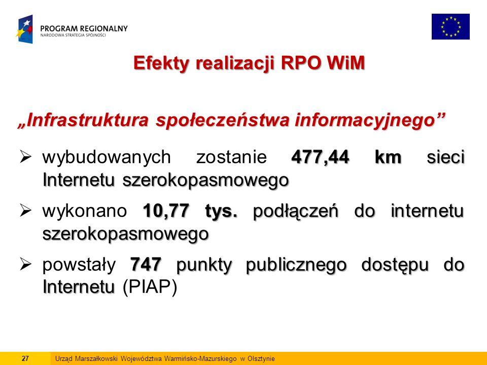 """27Urząd Marszałkowski Województwa Warmińsko-Mazurskiego w Olsztynie Efekty realizacji RPO WiM """" Infrastruktura społeczeństwa informacyjnego 477,44 km sieci Internetu szerokopasmowego  wybudowanych zostanie 477,44 km sieci Internetu szerokopasmowego 10,77 tys."""