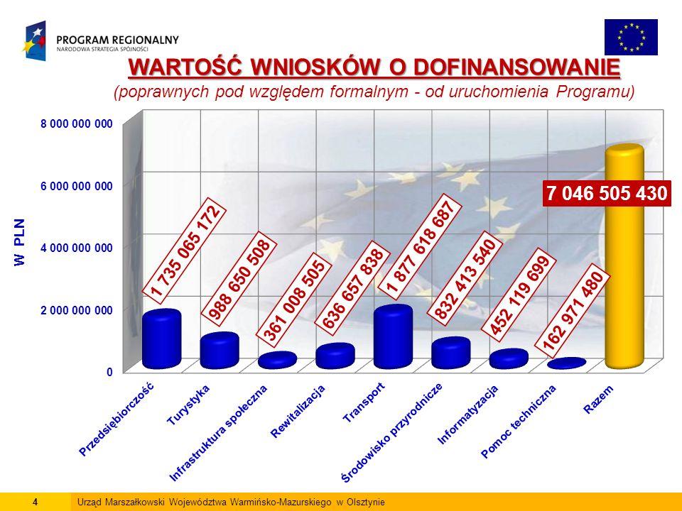 15Urząd Marszałkowski Województwa Warmińsko-Mazurskiego w Olsztynie