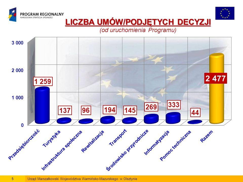 16Urząd Marszałkowski Województwa Warmińsko-Mazurskiego w Olsztynie