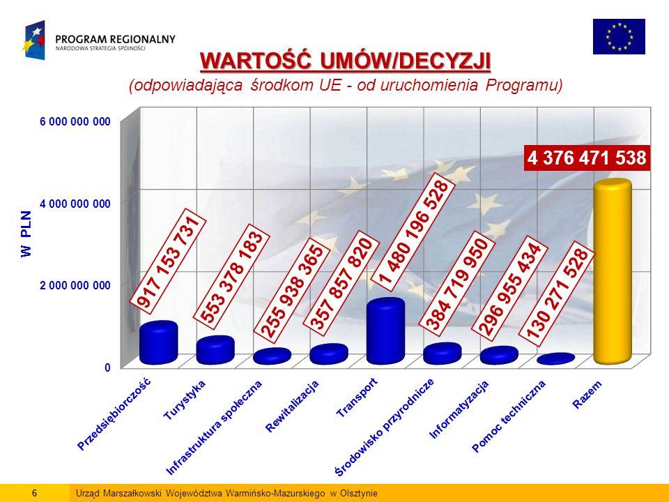 17Urząd Marszałkowski Województwa Warmińsko-Mazurskiego w Olsztynie
