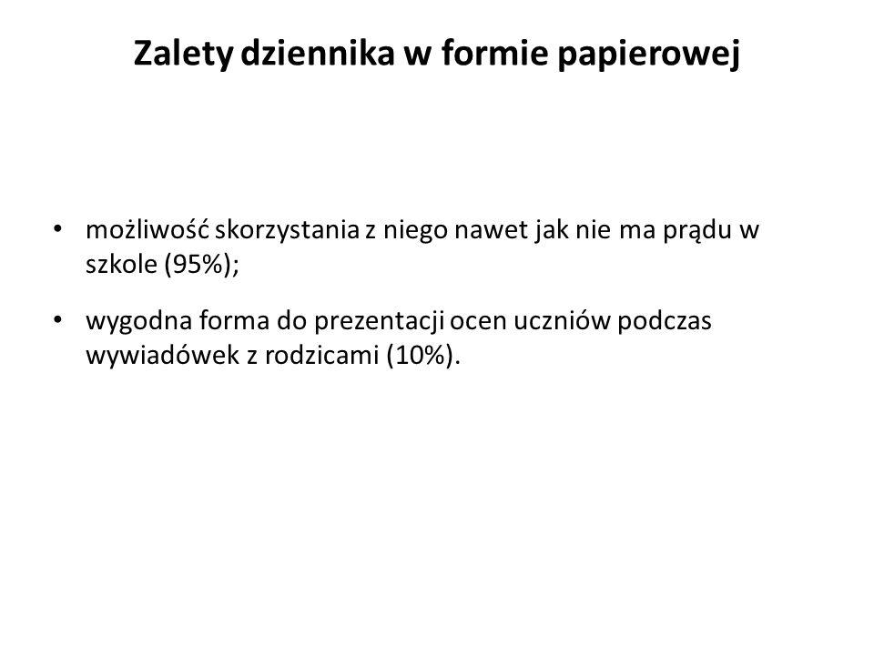 Zalety dziennika w formie papierowej możliwość skorzystania z niego nawet jak nie ma prądu w szkole (95%); wygodna forma do prezentacji ocen uczniów podczas wywiadówek z rodzicami (10%).