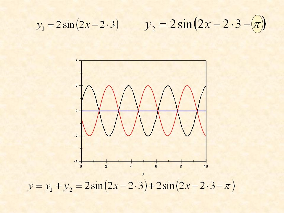 Przykład: poziom głośności wzrasta o 5 dB. Ile razy wzrasta natężenie dźwięku?