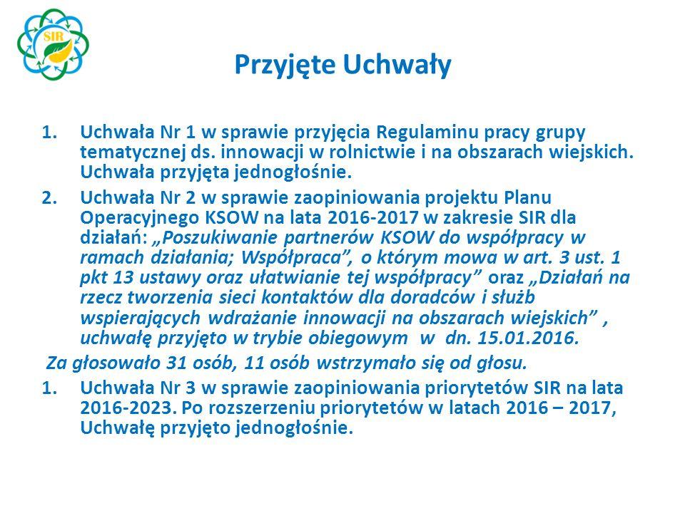 Przyjęte Uchwały 1.Uchwała Nr 1 w sprawie przyjęcia Regulaminu pracy grupy tematycznej ds.