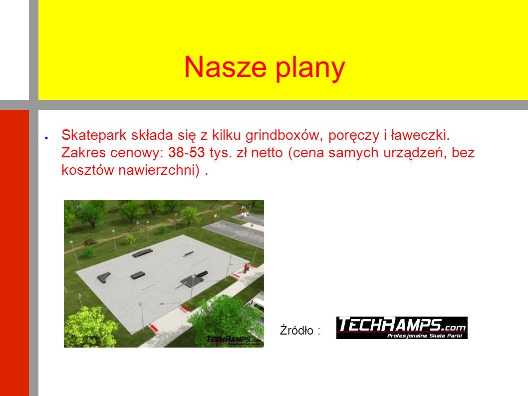 Nasze plany ● Skatepark składa się z kilku grindboxów, poręczy i ławeczki.