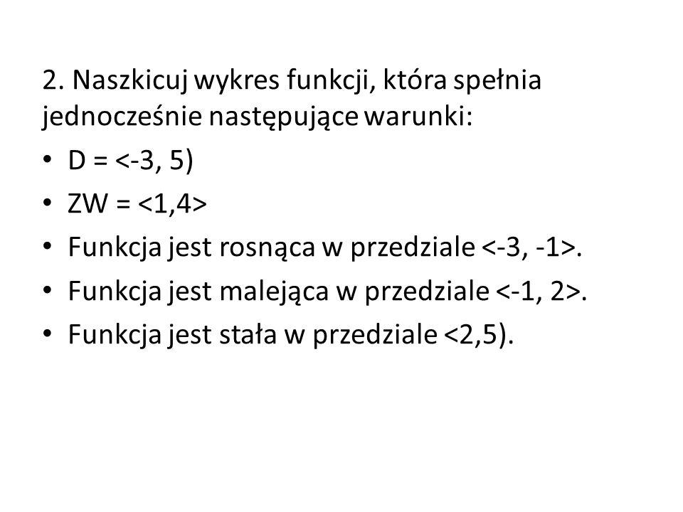 2. Naszkicuj wykres funkcji, która spełnia jednocześnie następujące warunki: D = <-3, 5) ZW = Funkcja jest rosnąca w przedziale. Funkcja jest malejąca