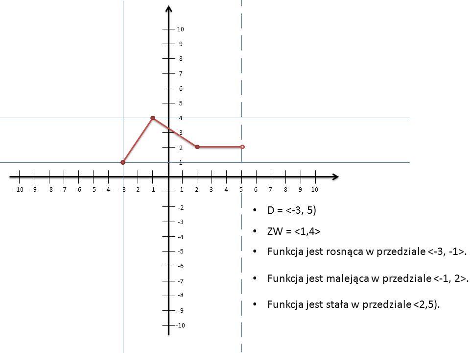 -2-3-4-5 -6 -7 -8-9-1012 3 4 5 678910 -2 -3 -4 -5 -6 -7 -8 -9 -10 1 2 3 4 5 6 7 8 9 10 Funkcja jest rosnąca w przedziale.