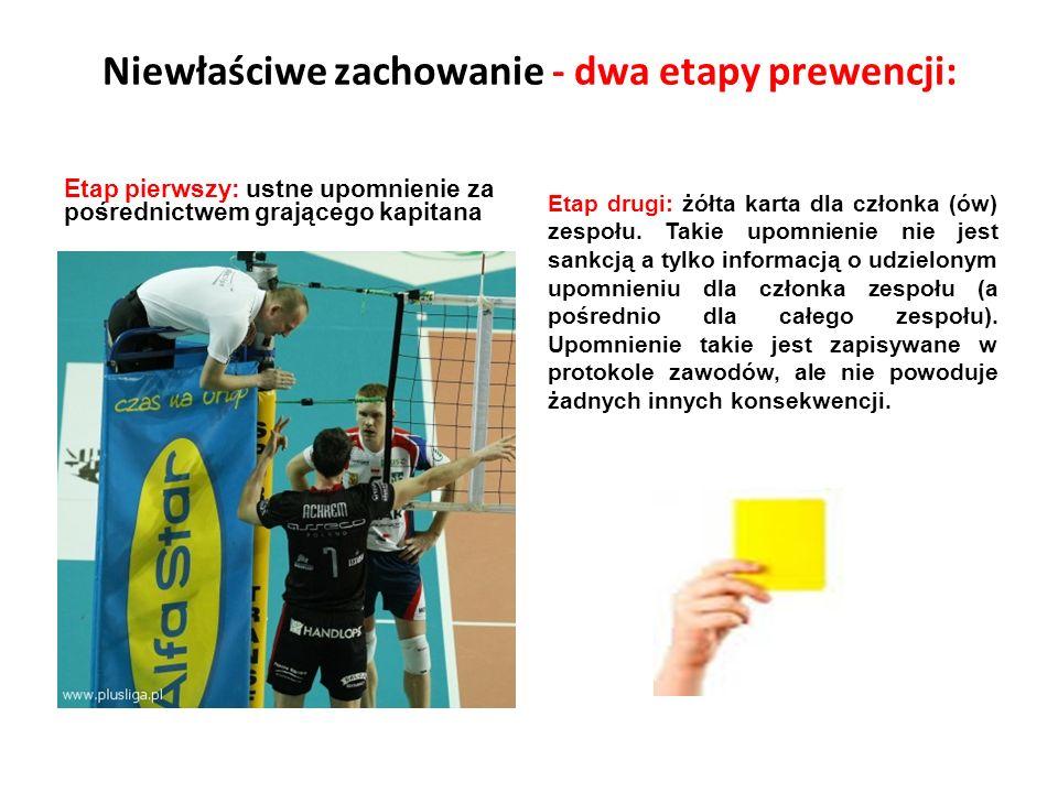 Niewłaściwe zachowanie - dwa etapy prewencji: Etap pierwszy: ustne upomnienie za pośrednictwem grającego kapitana Etap drugi: żółta karta dla członka (ów) zespołu.