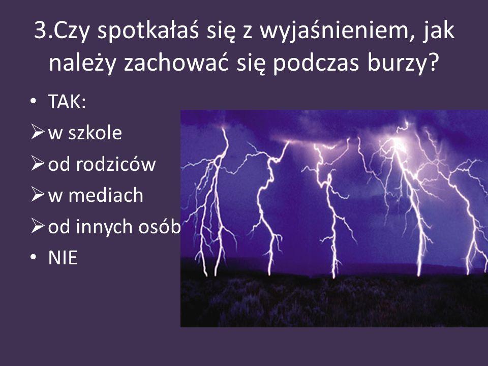3.Czy spotkałaś się z wyjaśnieniem, jak należy zachować się podczas burzy.