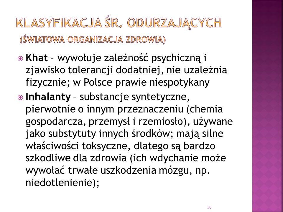  Khat – wywołuje zależność psychiczną i zjawisko tolerancji dodatniej, nie uzależnia fizycznie; w Polsce prawie niespotykany  Inhalanty – substancje