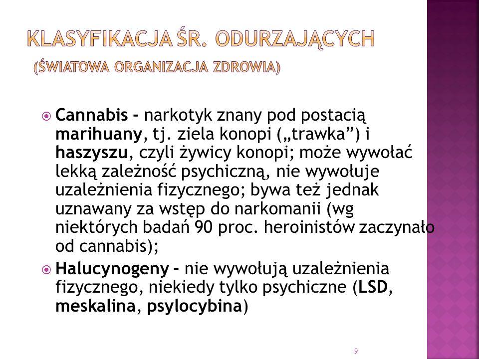 """ Cannabis - narkotyk znany pod postacią marihuany, tj. ziela konopi (""""trawka"""") i haszyszu, czyli żywicy konopi; może wywołać lekką zależność psychicz"""