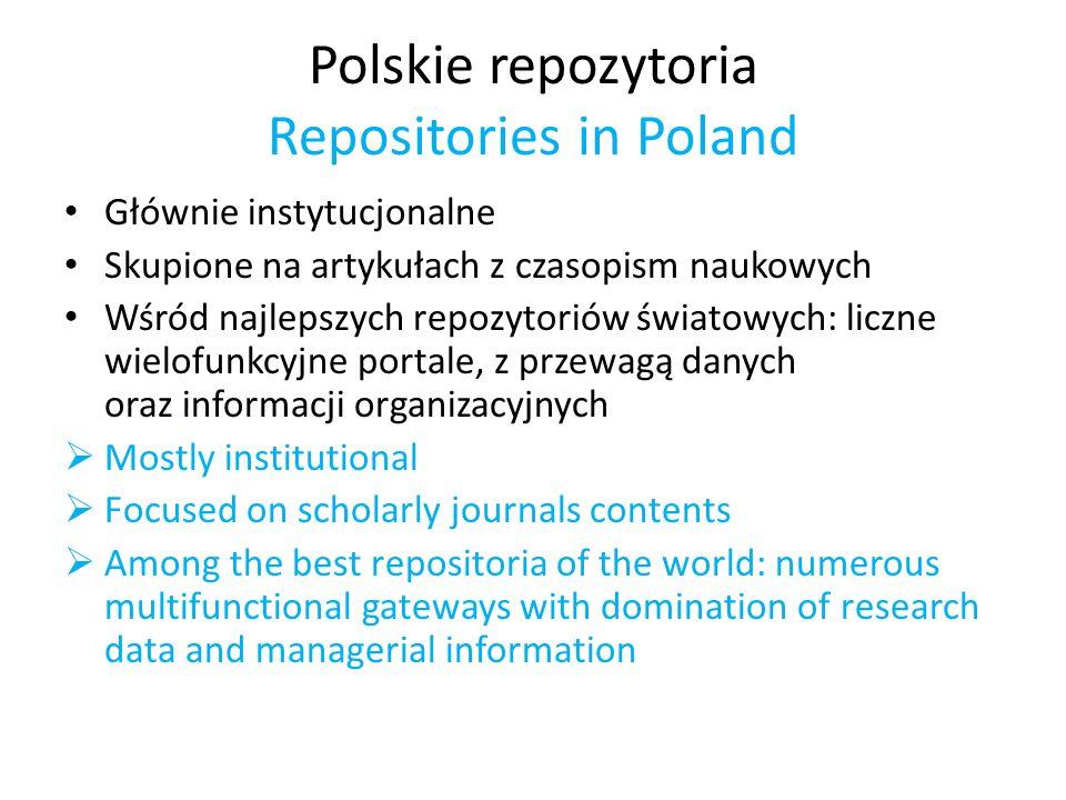Polskie repozytoria Repositories in Poland Głównie instytucjonalne Skupione na artykułach z czasopism naukowych Wśród najlepszych repozytoriów światow