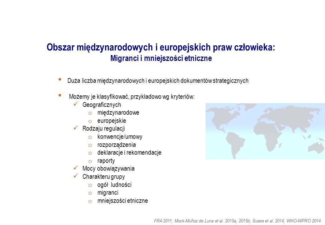 Obszar międzynarodowych i europejskich praw człowieka: Migranci i mniejszości etniczne FRA 2011; Mock-Muñoz de Luna et al. 2015a, 2015b; Suess et al.