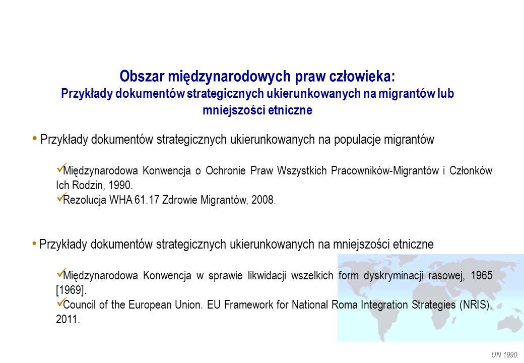 Obszar międzynarodowych praw człowieka: Przykłady dokumentów strategicznych ukierunkowanych na migrantów lub mniejszości etniczne UN 1990. Przykłady d