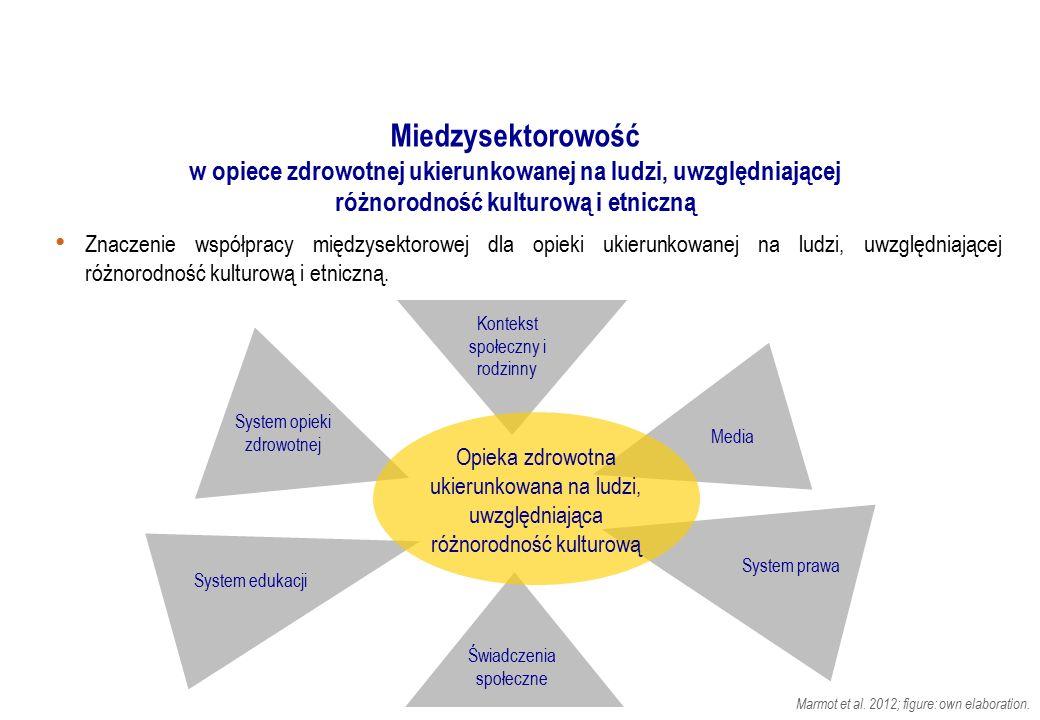 Miedzysektorowość w opiece zdrowotnej ukierunkowanej na ludzi, uwzględniającej różnorodność kulturową i etniczną Znaczenie współpracy międzysektorowej