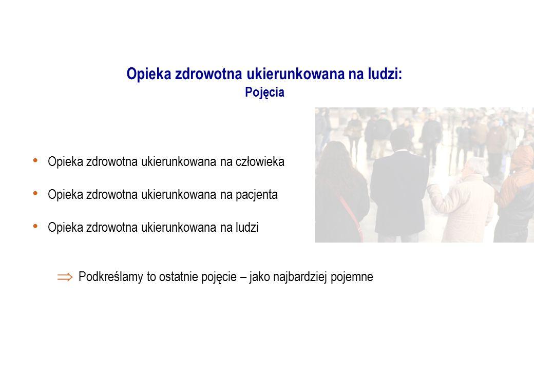 Partycypacja społeczna (obywatelska) Znaczenie partycypacji społecznej dla opieki zdrowotnej ukierunkowanej na ludzi, wrażliwej na różnorodność Arnstein (1969): Drabina partycypacji obywatelskiej Praktyki w zakresie partycypacji migrantów i mniejszości w procesach polityki zdrowotnej na różnych poziomach.
