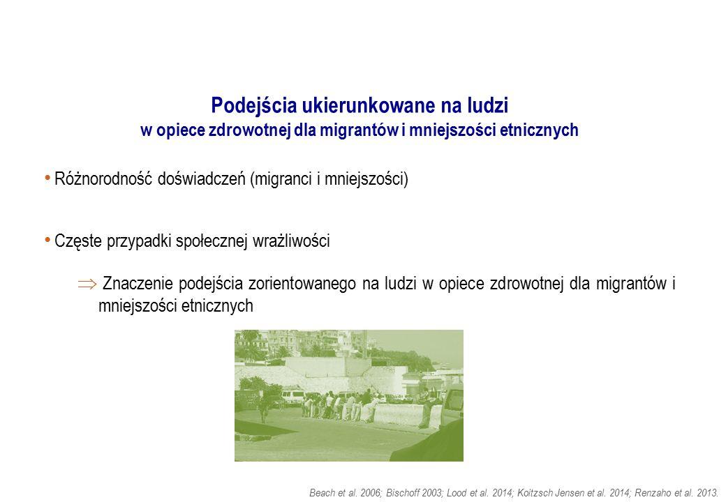 Podejścia ukierunkowane na ludzi w opiece zdrowotnej dla migrantów i mniejszości etnicznych Beach et al.