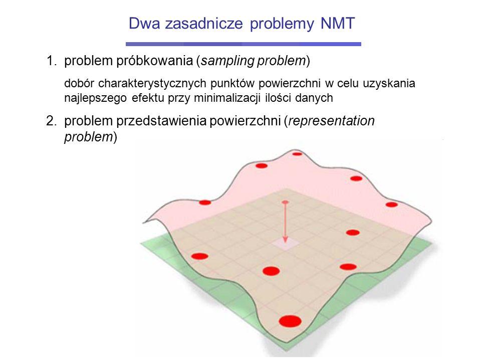 1.problem próbkowania (sampling problem) z punktu widzenia minimalizacji ilości danych optymalna jest strategia oparta na liniach i punktów charakterystycznych, konieczność wskazywania właściwych punktów – łatwe dla form sztucznych, trudniejsze dla naturalnych i zawsze w terenach płaskich pomiar w siatce regularnej – trudności w doborze optymalnego rozmiaru siatki: gęsta siatka - nadmiar danych, rzadka siatka - niewłaściwa reprezentacja form 2.problem przedstawienia powierzchni (representation problem) do analiz przestrzennych, wizualizacji, generalizacji lepiej nadaje się model GRID Dwa zasadnicze problemy NMT