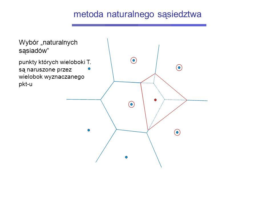 """Wybór """"naturalnych sąsiadów punkty których wieloboki T."""