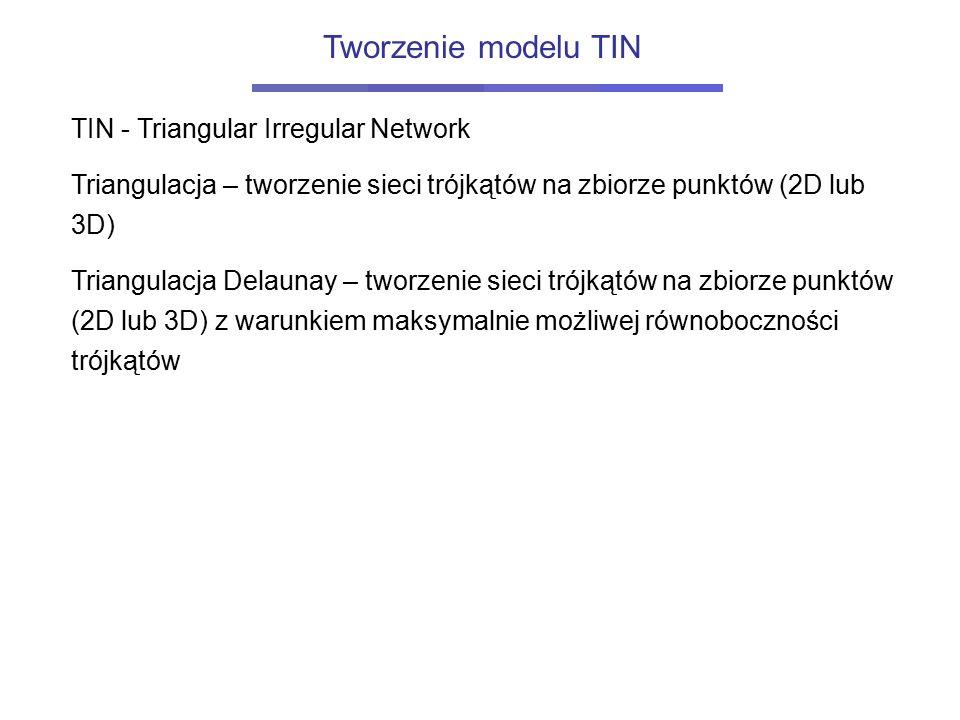 Realizacja warunku równoboczności – okrąg opisany na trójkącie nie zawiera żadnego innego punktu ze zbioru danych Tworzenie modelu TIN Inne podejście – maksymalizacja minimalnego kąta
