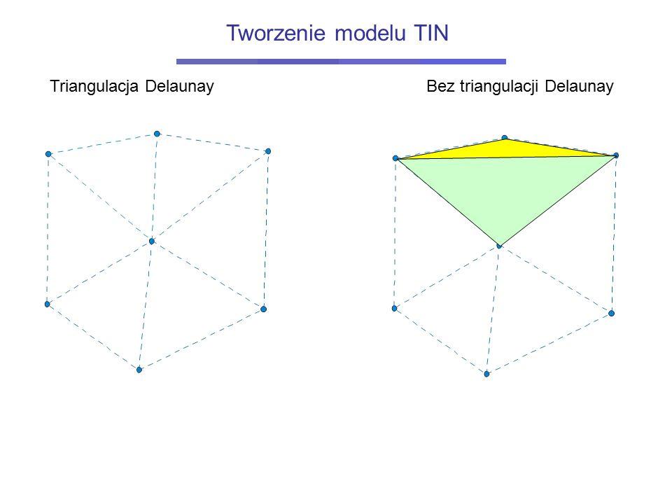 Triangulacja Delaunay Tworzenie modelu TIN Bez triangulacji Delaunay