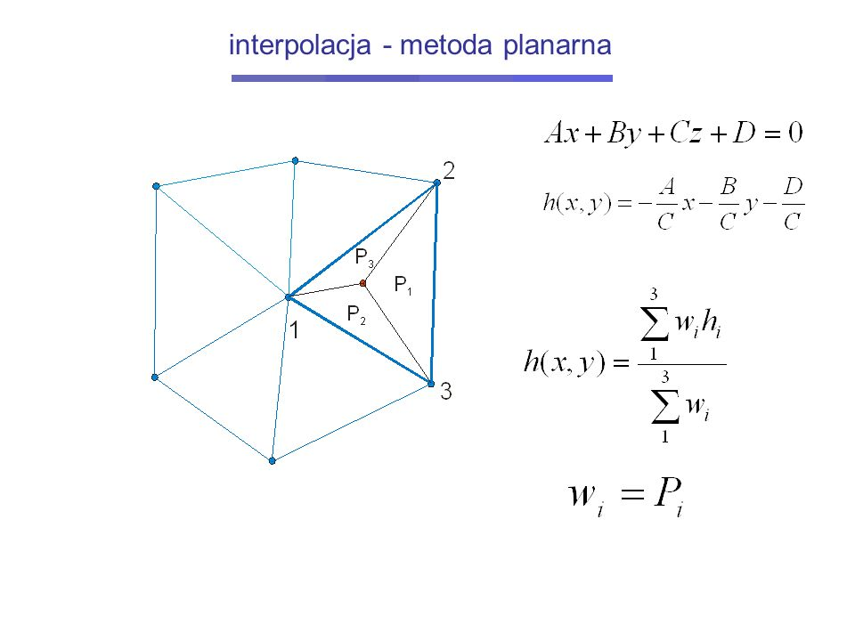 Triangulacja Delaunay Interpolacja- metoda naturalnego sąsiedztwa Wieloboki Thiessen-a Wielobok T.