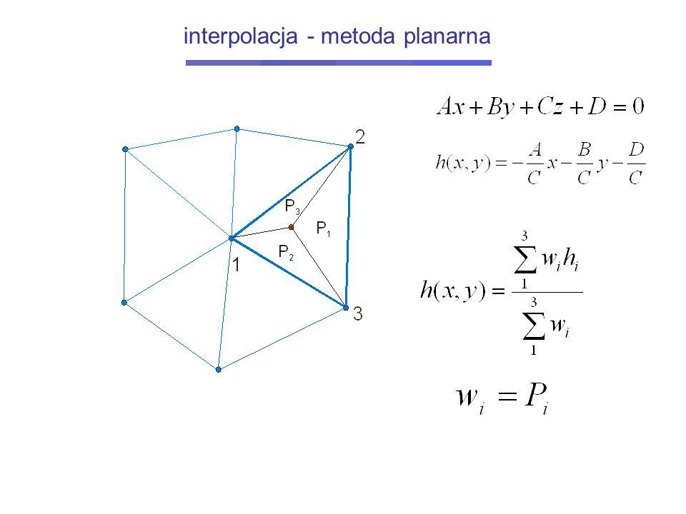interpolacja - metoda planarna