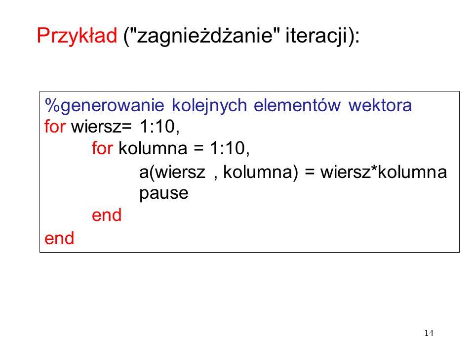%generowanie kolejnych elementów wektora for wiersz= 1:10, for kolumna = 1:10, a(wiersz, kolumna) = wiersz*kolumna pause end Przykład ( zagnieżdżanie iteracji): 14