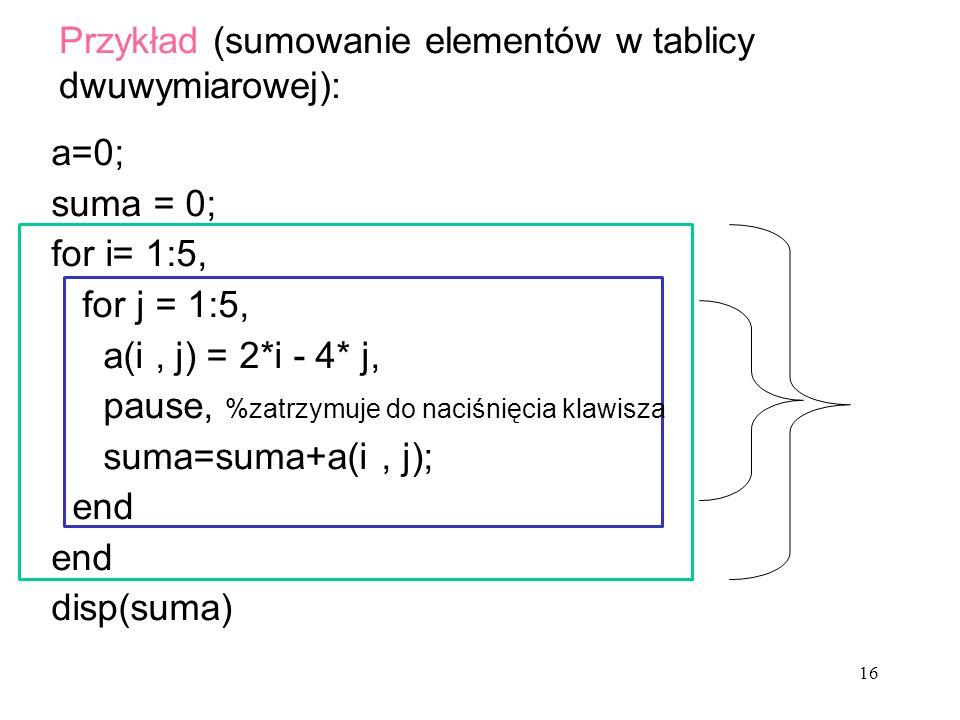 a=0; suma = 0; for i= 1:5, for j = 1:5, a(i, j) = 2*i - 4* j, pause, %zatrzymuje do naciśnięcia klawisza suma=suma+a(i, j); end disp(suma) Przykład (sumowanie elementów w tablicy dwuwymiarowej): 16