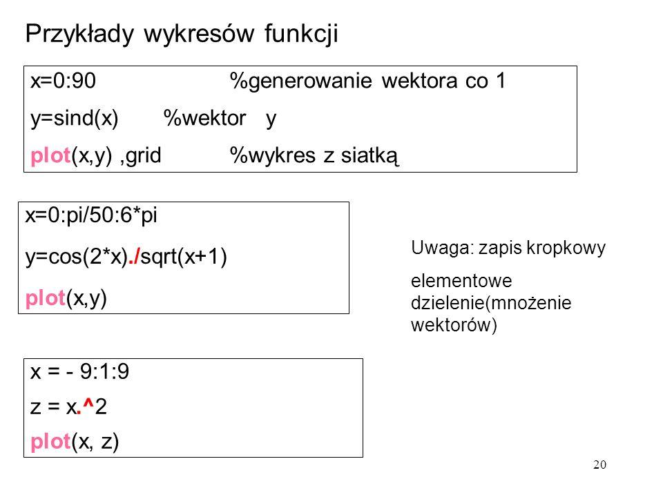 x=0:90%generowanie wektora co 1 y=sind(x) %wektor y plot(x,y),grid%wykres z siatką Przykłady wykresów funkcji x=0:pi/50:6*pi y=cos(2*x)./sqrt(x+1) plot(x,y) x = - 9:1:9 z = x.^2 plot(x, z) Uwaga: zapis kropkowy elementowe dzielenie(mnożenie wektorów) 20