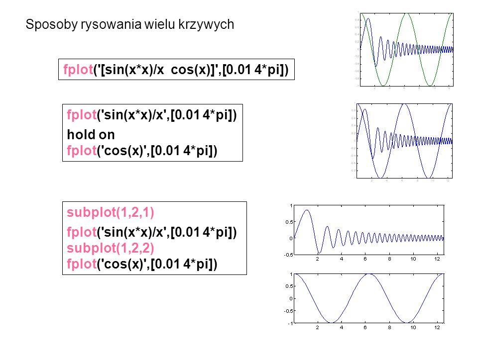 Sposoby rysowania wielu krzywych fplot( [sin(x*x)/x cos(x)] ,[0.01 4*pi]) fplot( sin(x*x)/x ,[0.01 4*pi]) hold on fplot( cos(x) ,[0.01 4*pi]) subplot(1,2,1) fplot( sin(x*x)/x ,[0.01 4*pi]) subplot(1,2,2) fplot( cos(x) ,[0.01 4*pi])
