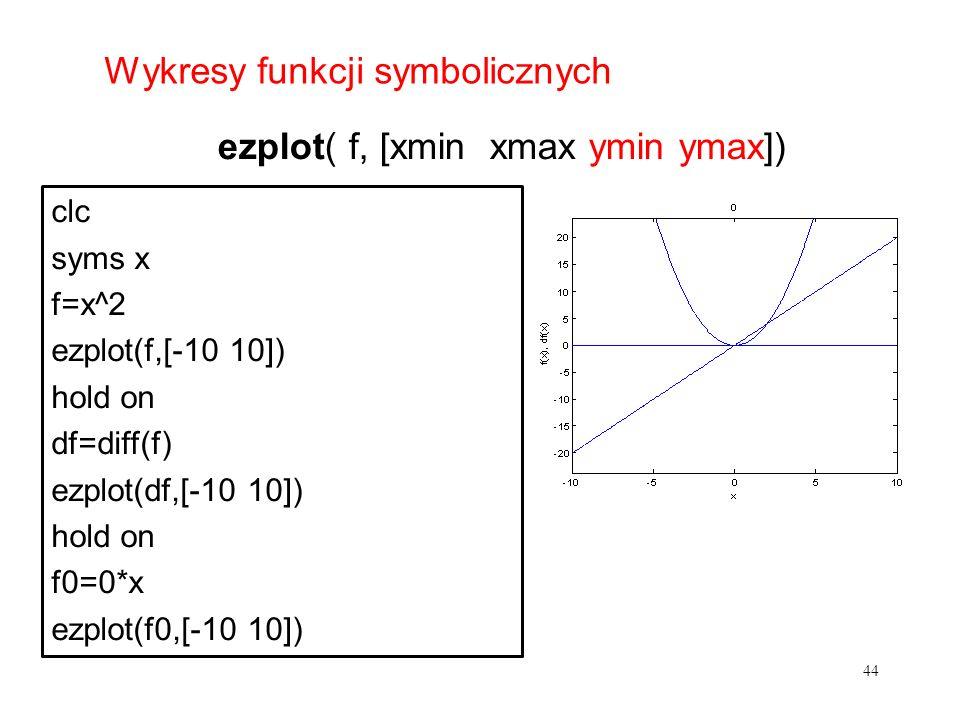 44 Wykresy funkcji symbolicznych ezplot( f, [xmin xmax ymin ymax]) clc syms x f=x^2 ezplot(f,[-10 10]) hold on df=diff(f) ezplot(df,[-10 10]) hold on f0=0*x ezplot(f0,[-10 10])