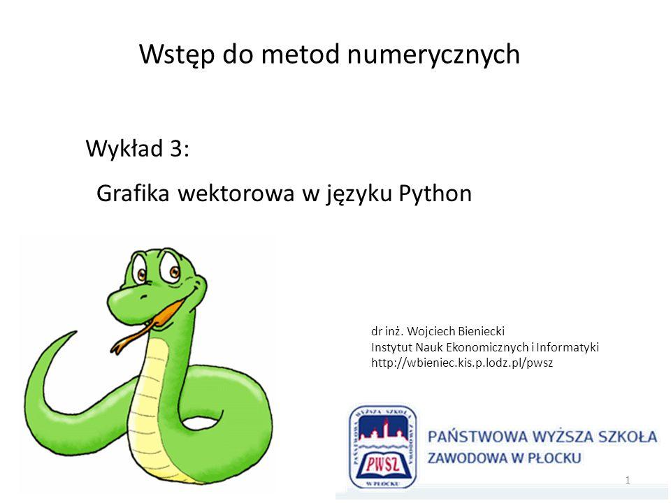 Wstęp do metod numerycznych 1 Wykład 3: Grafika wektorowa w języku Python dr inż. Wojciech Bieniecki Instytut Nauk Ekonomicznych i Informatyki http://