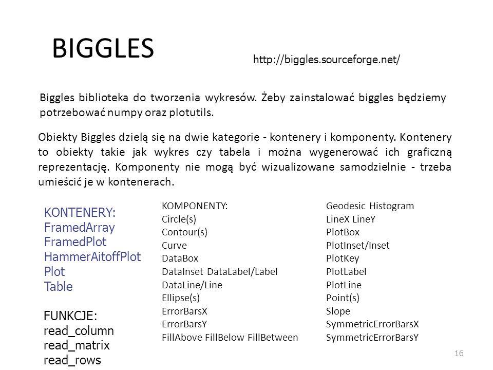 BIGGLES 16 Obiekty Biggles dzielą się na dwie kategorie - kontenery i komponenty. Kontenery to obiekty takie jak wykres czy tabela i można wygenerować