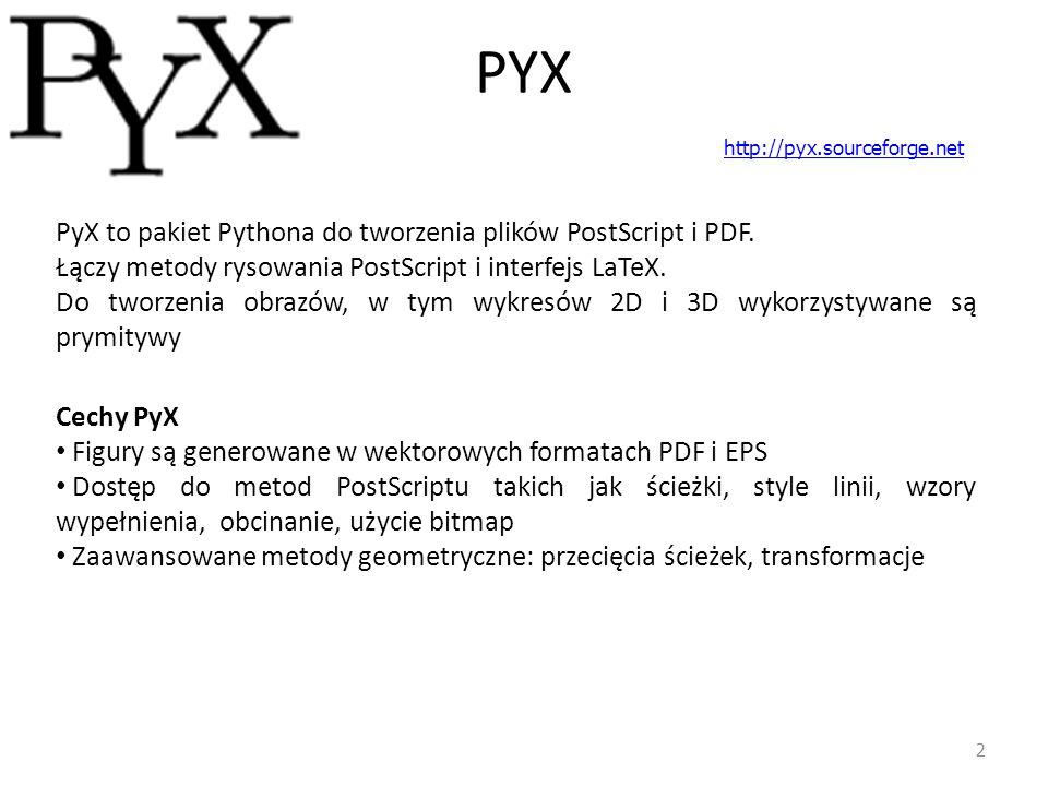 PYX 2 http://pyx.sourceforge.net PyX to pakiet Pythona do tworzenia plików PostScript i PDF. Łączy metody rysowania PostScript i interfejs LaTeX. Do t