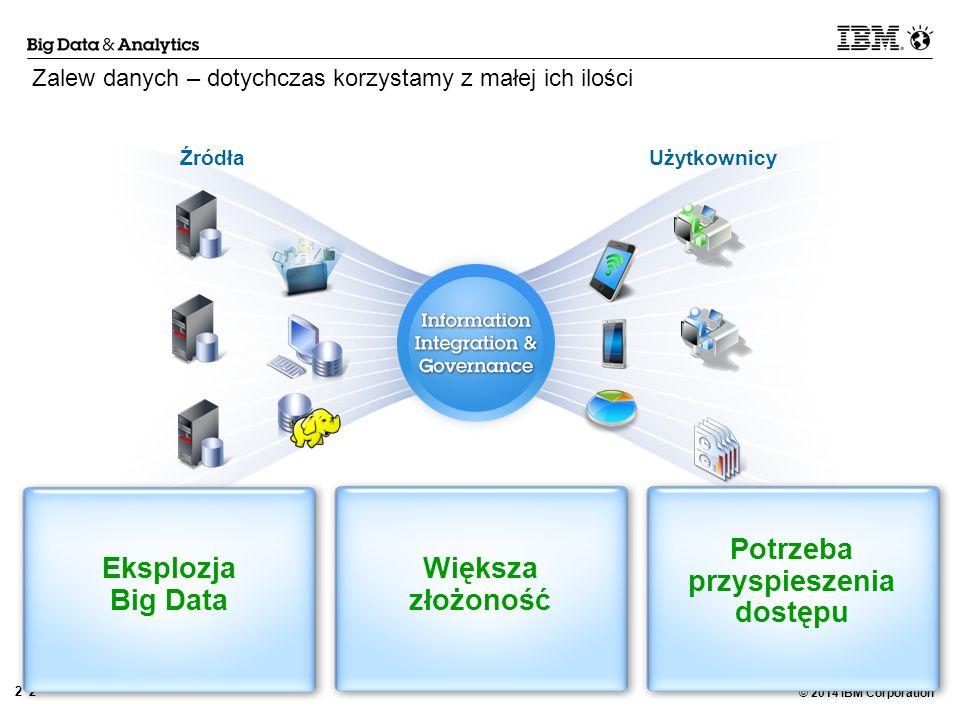 © 2014 IBM Corporation 2 Zalew danych – dotychczas korzystamy z małej ich ilości 2 Eksplozja Big Data Większa złożoność Potrzeba przyspieszenia dostępu ŹródłaUżytkownicy