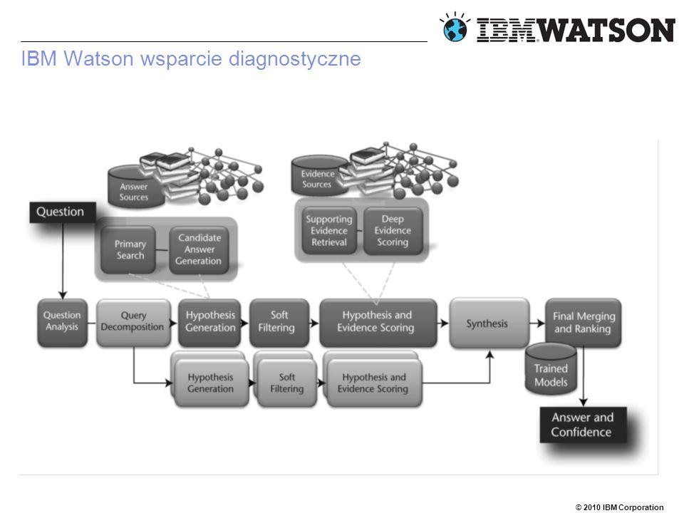 © 2010 IBM Corporation IBM Watson wsparcie diagnostyczne