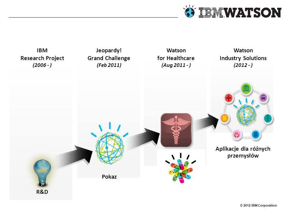 © 2012 IBM Corporation R&D Pokaz Aplikacje dla różnych przemysłów IBM Research Project (2006 - ) Jeopardy.