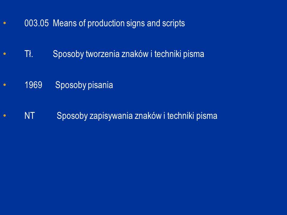 003.05 Means of production signs and scripts Tł. Sposoby tworzenia znaków i techniki pisma 1969 Sposoby pisania NT Sposoby zapisywania znaków i techni