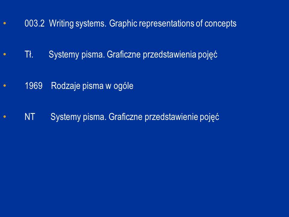 003.2 Writing systems. Graphic representations of concepts Tł. Systemy pisma. Graficzne przedstawienia pojęć 1969 Rodzaje pisma w ogóle NT Systemy pis