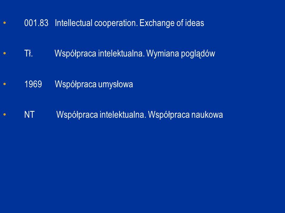 001.83 Intellectual cooperation. Exchange of ideas Tł. Współpraca intelektualna. Wymiana poglądów 1969 Współpraca umysłowa NT Współpraca intelektualna