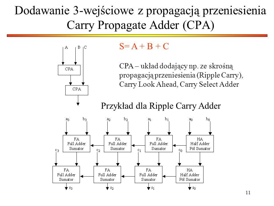 11 Dodawanie 3-wejściowe z propagacją przeniesienia Carry Propagate Adder (CPA) CPA – układ dodający np. ze skrośną propagacją przeniesienia (Ripple C
