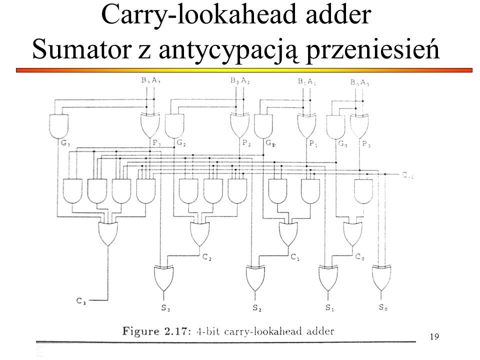 19 Carry-lookahead adder Sumator z antycypacją przeniesień